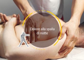 Spalla - Ryakos Fisioterapia
