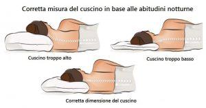 cervicale e postura a letto