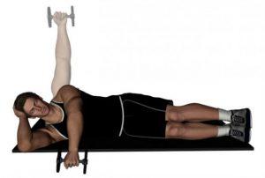 esercizio per l'infiammazione della cuffia dei rotatori