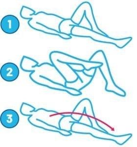 fisioterapia per la lombalgia