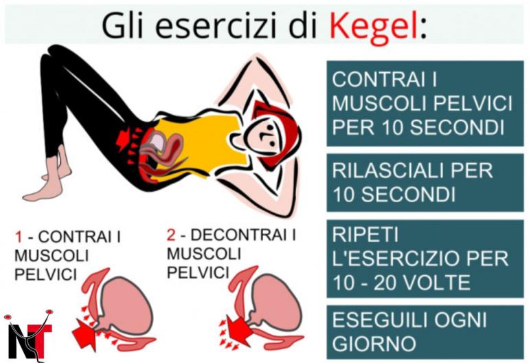 dolore pelvico cronico uomo centri di cura italian