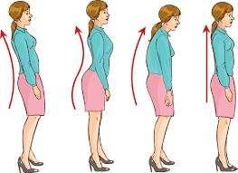 postura scorretta